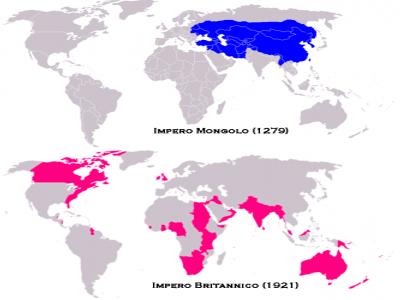 imperiul colonial britanic